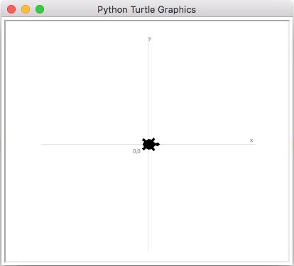Система координат Turtle